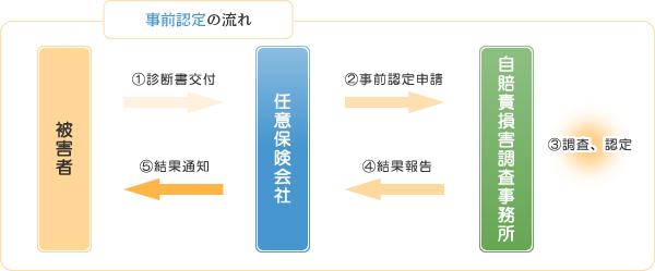 application_img01.jpg
