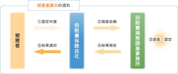 application_img02.jpg