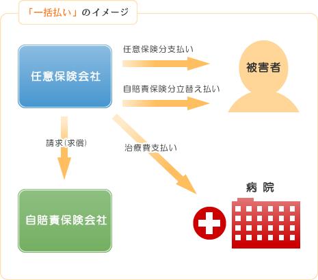 method_img01.jpg